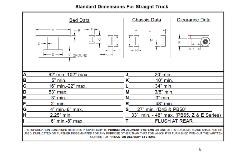 Dimension Standard Semi Trailer Bed : General truck or trailer requirements piggy back